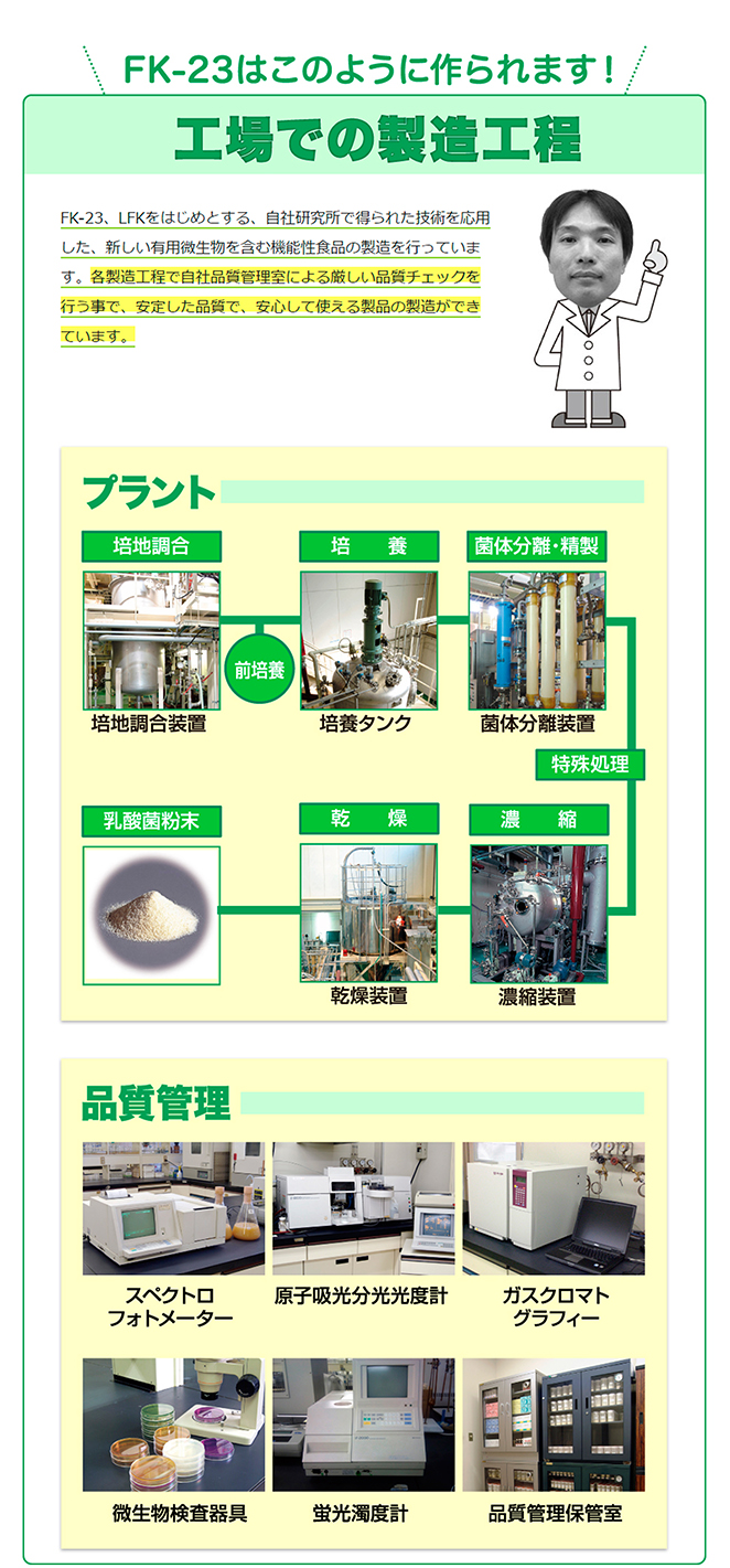 工場での製造過程